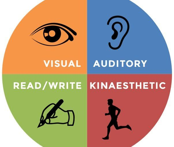 The Importance of Identifying Your Learning Style
